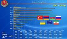 2017 წლის 10 თვეში საქართველოში ტურისტების რაოდენობა 28%-ით გაიზარდა